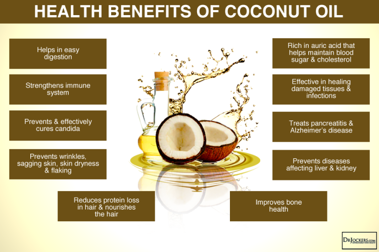 Coconut Oil Benefits.png